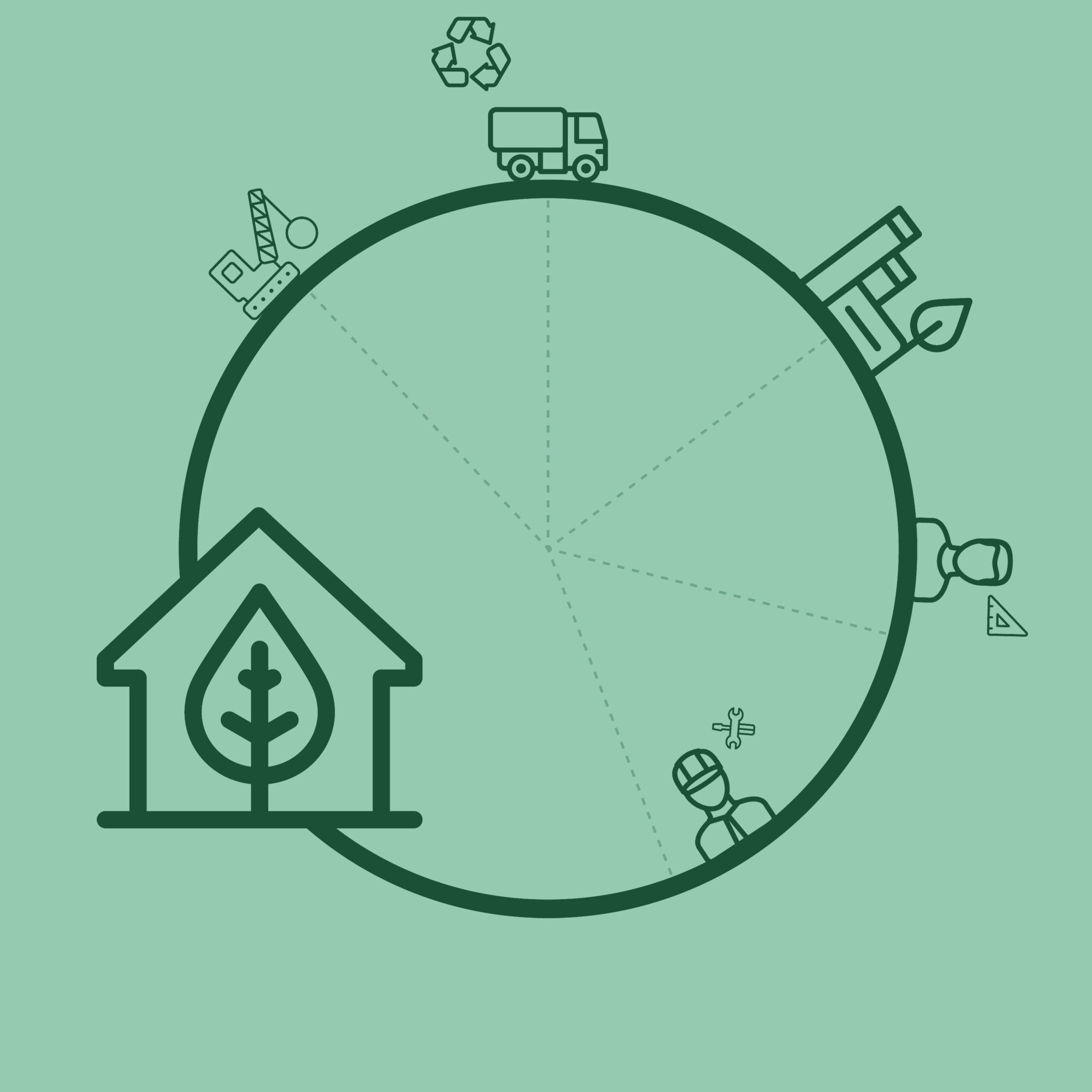 Infografia de economia circular